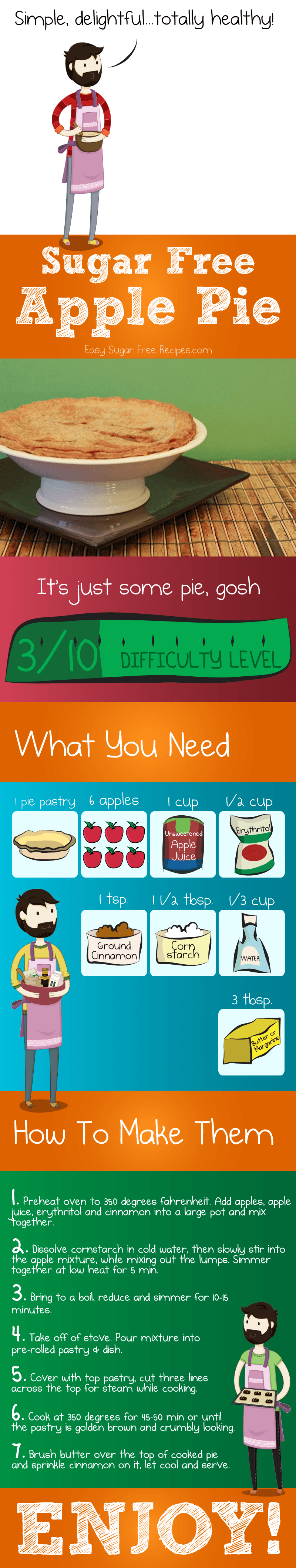 a comic cartoon for my sugar free apple pie with ingredients and directions