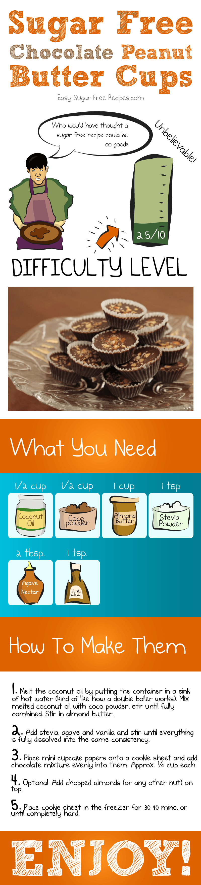 a recipe cup for sugar free chocolate peanut butter cups with ingredients and directions