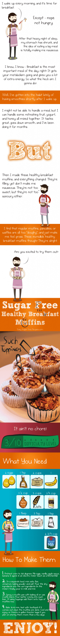 sugar-free-comic-healthy-breakfast-muffins