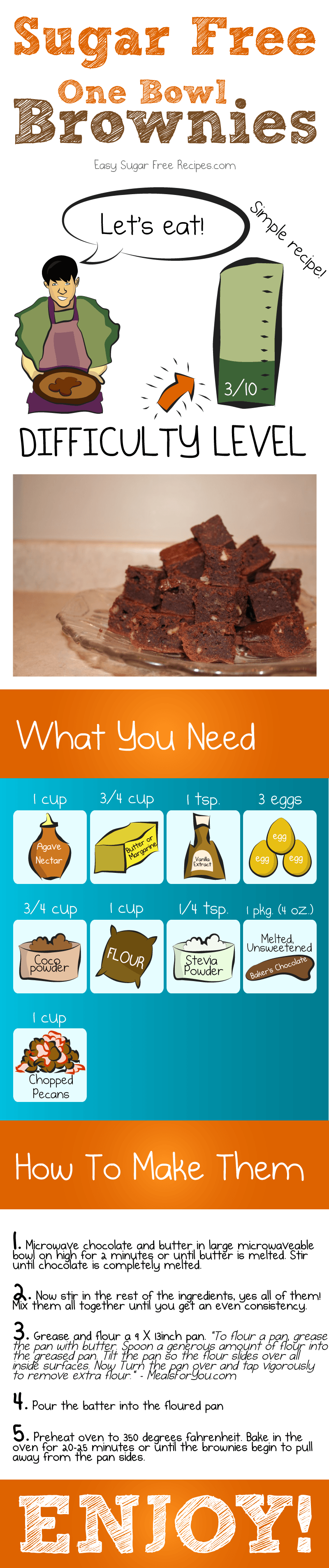 a cartoon comic of sugar free brownies with ingredients and directions