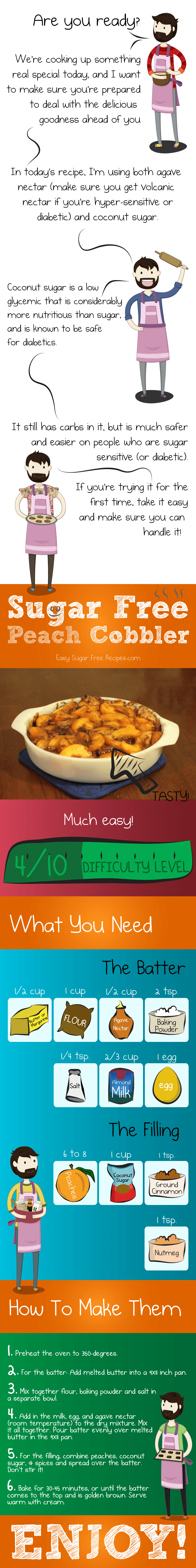 a recipe comic for sugar free peach cobbler complete with instructions and ingredients